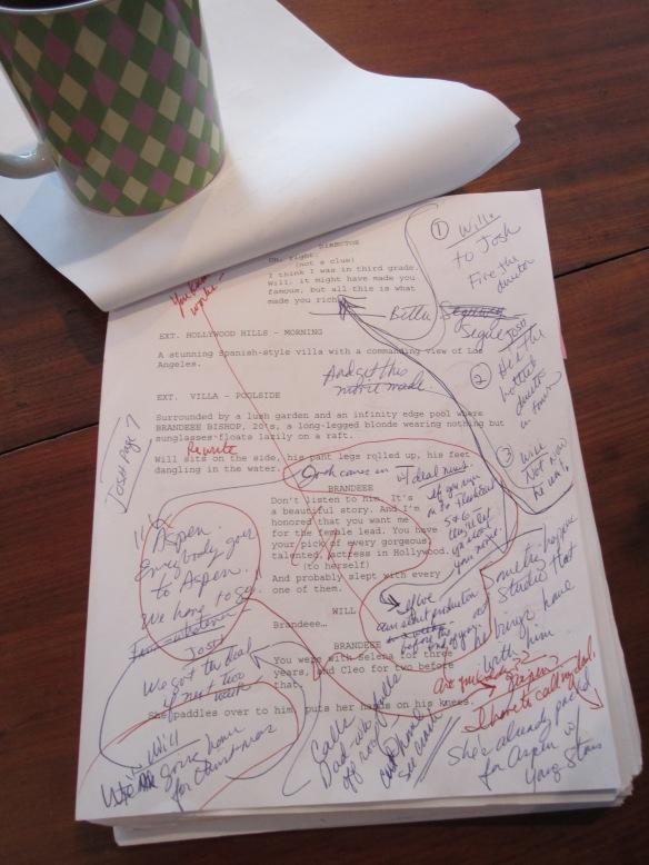script notations